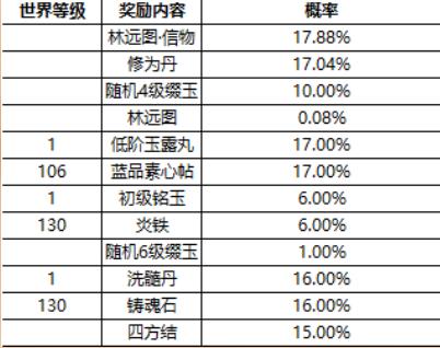 《新笑傲江湖》手游最新红侠林远图实战分析!以及侠客搭配攻略!