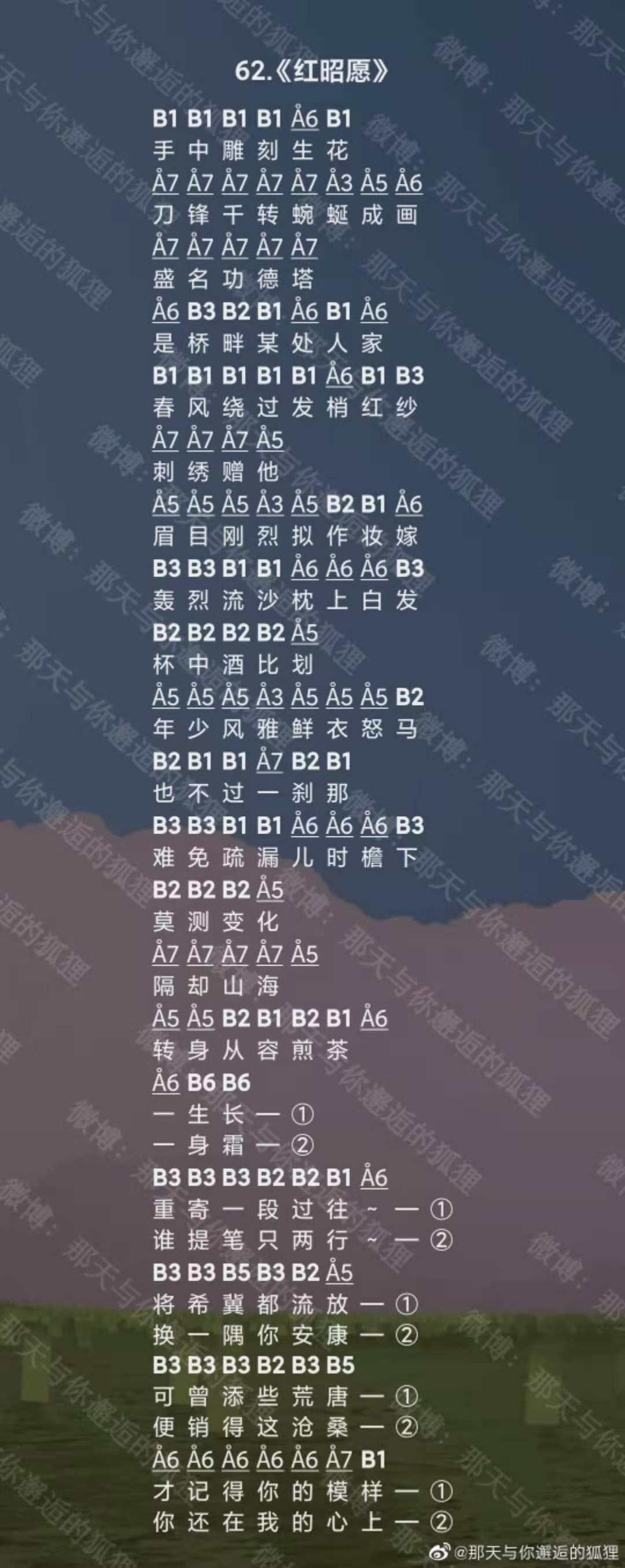 原神红昭愿琴谱分享,红昭愿怎么弹?