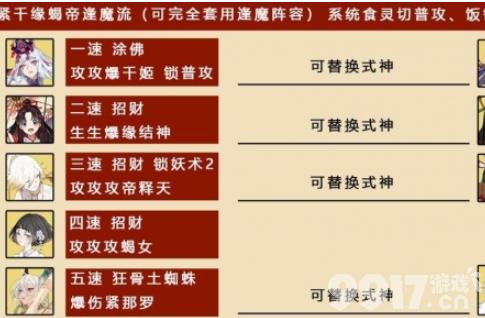 阴阳师八百八十八宴活动介绍 八百八十八宴活动推荐阵容攻略